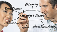 Knowledge Support Web