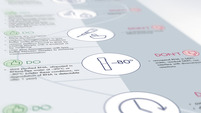Infographic RNA handling Do and Don't